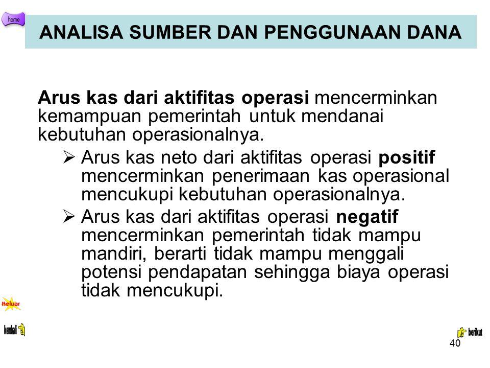 40 ANALISA SUMBER DAN PENGGUNAAN DANA Arus kas dari aktifitas operasi mencerminkan kemampuan pemerintah untuk mendanai kebutuhan operasionalnya.  Aru