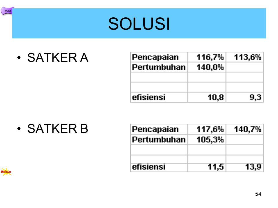 54 SOLUSI SATKER A SATKER B