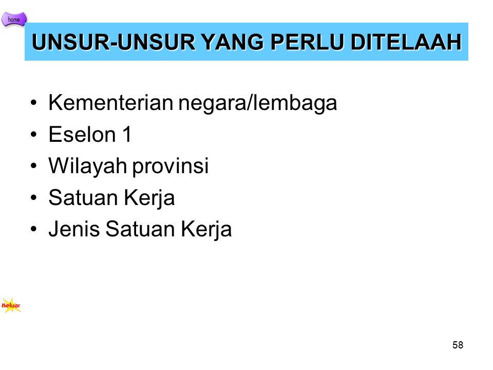 58 Kementerian negara/lembaga Eselon 1 Wilayah provinsi Satuan Kerja Jenis Satuan Kerja UNSUR-UNSUR YANG PERLU DITELAAH