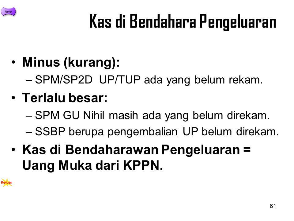 61 Kas di Bendahara Pengeluaran Minus (kurang): –SPM/SP2D UP/TUP ada yang belum rekam. Terlalu besar: –SPM GU Nihil masih ada yang belum direkam. –SSB