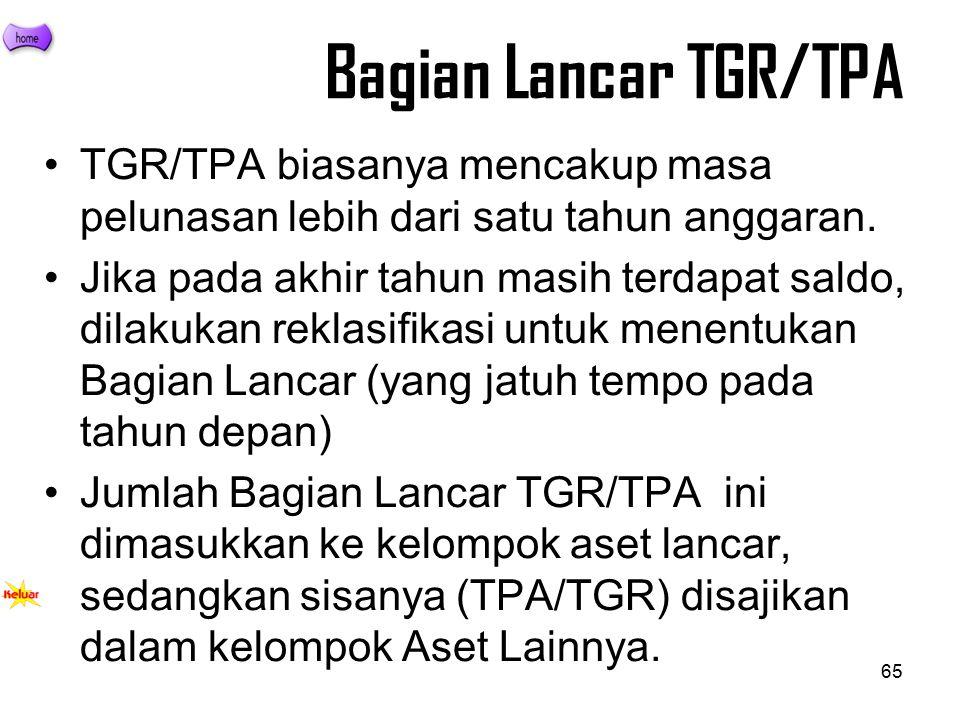 65 Bagian Lancar TGR/TPA TGR/TPA biasanya mencakup masa pelunasan lebih dari satu tahun anggaran. Jika pada akhir tahun masih terdapat saldo, dilakuka