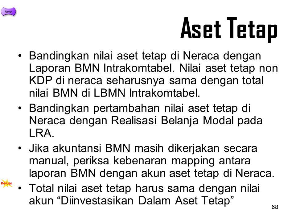 68 Aset Tetap Bandingkan nilai aset tetap di Neraca dengan Laporan BMN Intrakomtabel. Nilai aset tetap non KDP di neraca seharusnya sama dengan total