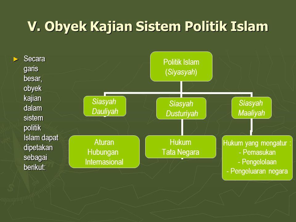 V. Obyek Kajian Sistem Politik Islam ► Secara garis besar, obyek kajian dalam sistem politik Islam dapat dipetakan sebagai berikut: Politik Islam ( Si