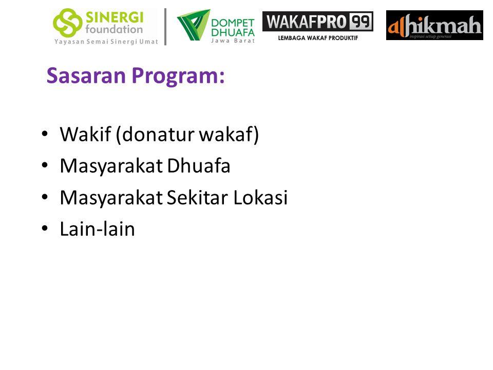 Sasaran Program: Wakif (donatur wakaf) Masyarakat Dhuafa Masyarakat Sekitar Lokasi Lain-lain