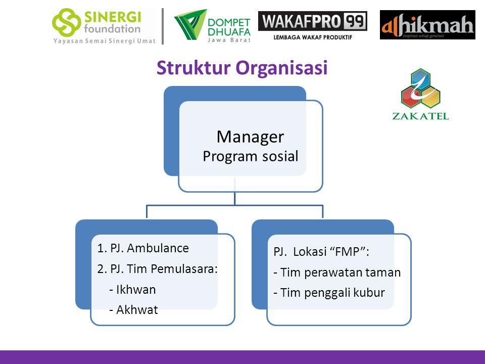 """Struktur Organisasi Manager Program sosial 1. PJ. Ambulance 2. PJ. Tim Pemulasara: - Ikhwan - Akhwat PJ. Lokasi """"FMP"""": - Tim perawatan taman - Tim pen"""