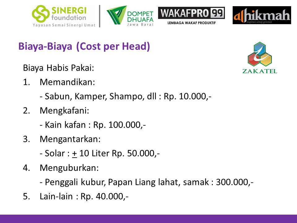 Biaya-Biaya (Cost per Head) Biaya Habis Pakai: 1.Memandikan: - Sabun, Kamper, Shampo, dll : Rp.