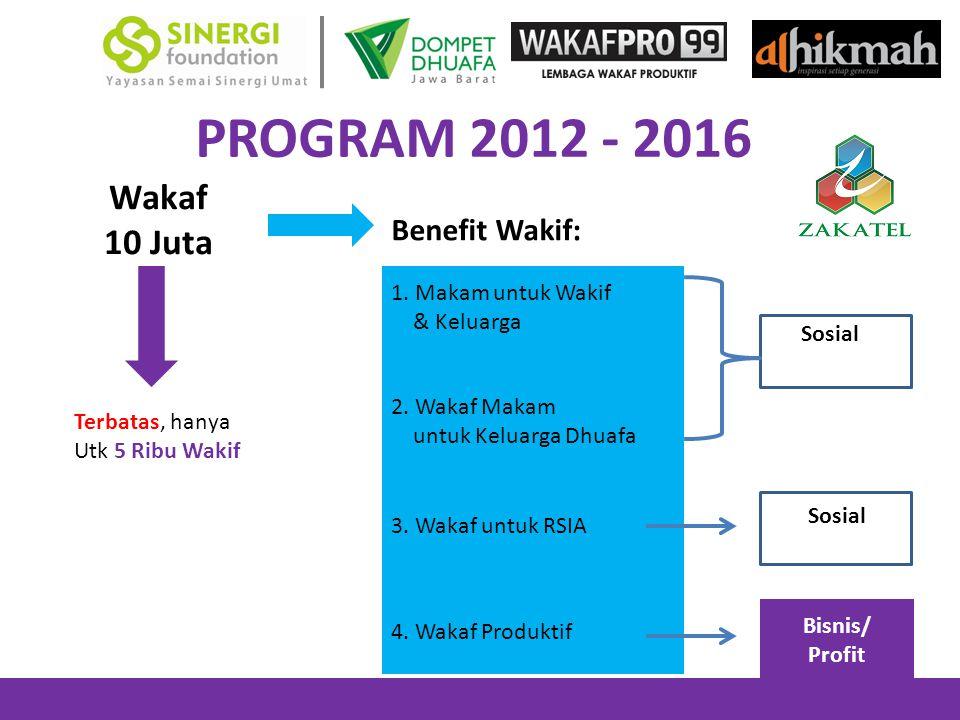 PROGRAM 2012 - 2016 Wakaf 10 Juta 1. Makam untuk Wakif & Keluarga 2. Wakaf Makam untuk Keluarga Dhuafa 3. Wakaf untuk RSIA 4. Wakaf Produktif Terbatas