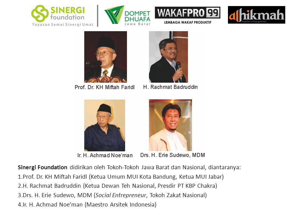 Sinergi Foundation didirikan oleh Tokoh-Tokoh Jawa Barat dan Nasional, diantaranya: 1.Prof. Dr. KH Miftah Faridl (Ketua Umum MUI Kota Bandung, Ketua M