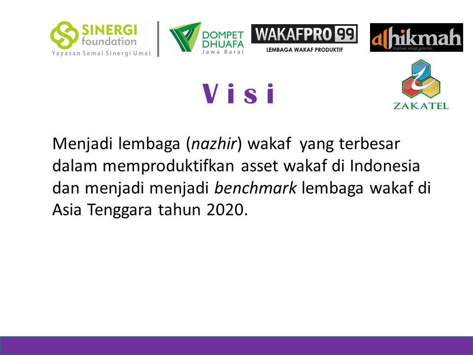 V i s i Menjadi lembaga (nazhir) wakaf yang terbesar dalam memproduktifkan asset wakaf di Indonesia dan menjadi menjadi benchmark lembaga wakaf di Asia Tenggara tahun 2020.