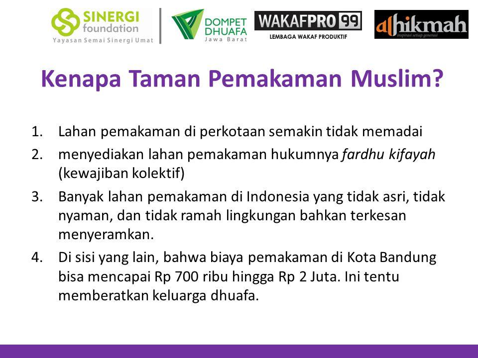 Kenapa Taman Pemakaman Muslim.