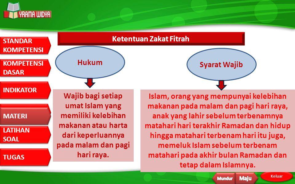 STANDAR KOMPETENSI STANDAR KOMPETENSI DASAR KOMPETENSI DASAR INDIKATOR MATERI LATIHAN SOAL LATIHAN SOAL TUGAS Keluar MATERI Macam-Macam Zakat Zakat fitrah Zakat mal Zakat diri yang diwajibkan atas diri setiap individu lelaki dan perempuan muslim yang berkemampuan dengan syarat- syarat yang ditetapkan.