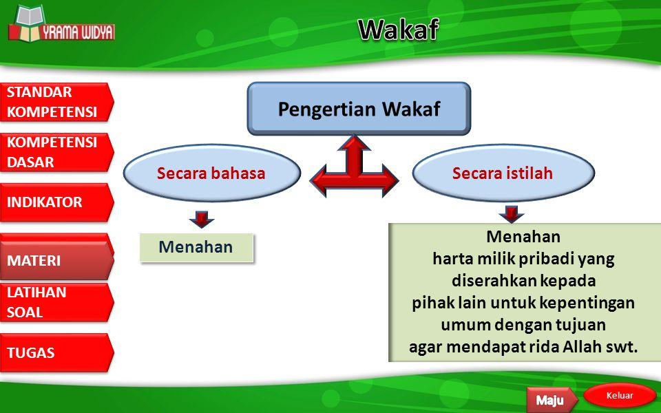 STANDAR KOMPETENSI STANDAR KOMPETENSI DASAR KOMPETENSI DASAR INDIKATOR MATERI LATIHAN SOAL LATIHAN SOAL TUGAS Keluar MATERI Undang-Undang RI Nomor 17 Tahun 1999 Penyelenggaraan Haji di Indonesia TPIHI (Tim Pembimbing Ibadah Haji Indonesia) TKHI (Tim Kesehatan Haji Indonesia) TPHI (Tim Pemandu Haji Indonesia) PPIH (Panitia Penyelenggara Ibadah Haji Pusat)
