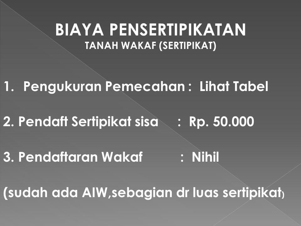 BIAYA PENSERTIPIKATAN TANAH WAKAF (SERTIPIKAT) 1.Pengukuran Pemecahan : Lihat Tabel 2.