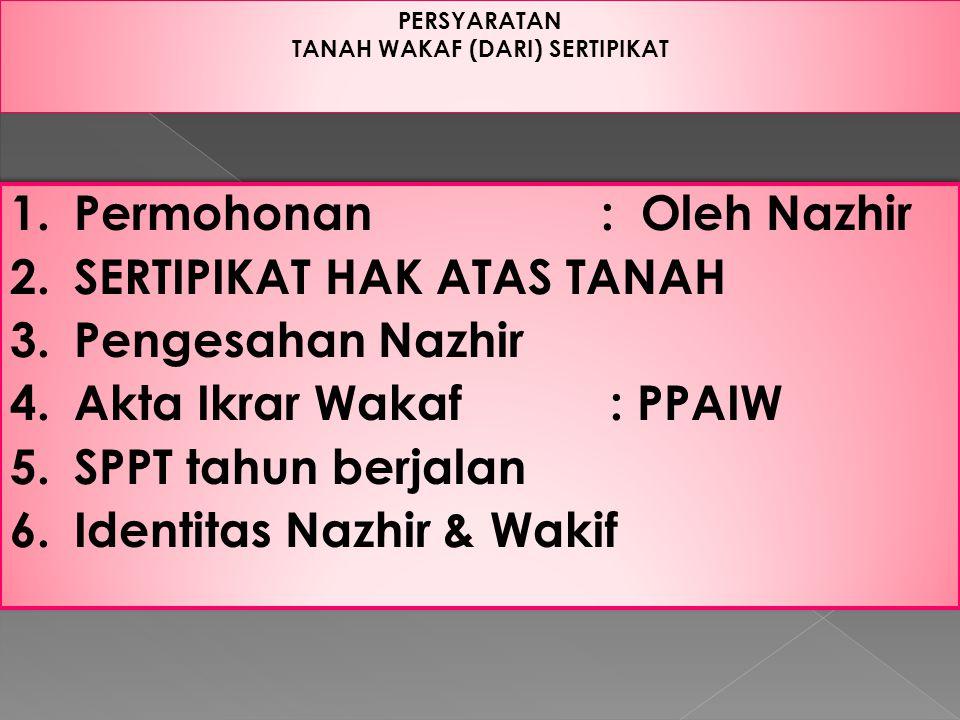 PERSYARATAN TANAH WAKAF (DARI) SERTIPIKAT PERSYARATAN TANAH WAKAF (DARI) SERTIPIKAT 1.Permohonan : Oleh Nazhir 2.SERTIPIKAT HAK ATAS TANAH 3.Pengesahan Nazhir 4.Akta Ikrar Wakaf : PPAIW 5.SPPT tahun berjalan 6.Identitas Nazhir & Wakif 1.Permohonan : Oleh Nazhir 2.SERTIPIKAT HAK ATAS TANAH 3.Pengesahan Nazhir 4.Akta Ikrar Wakaf : PPAIW 5.SPPT tahun berjalan 6.Identitas Nazhir & Wakif