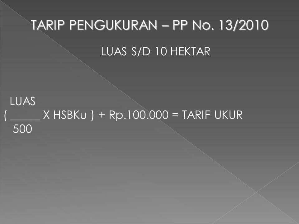 TARIP PENGUKURAN – PP No.