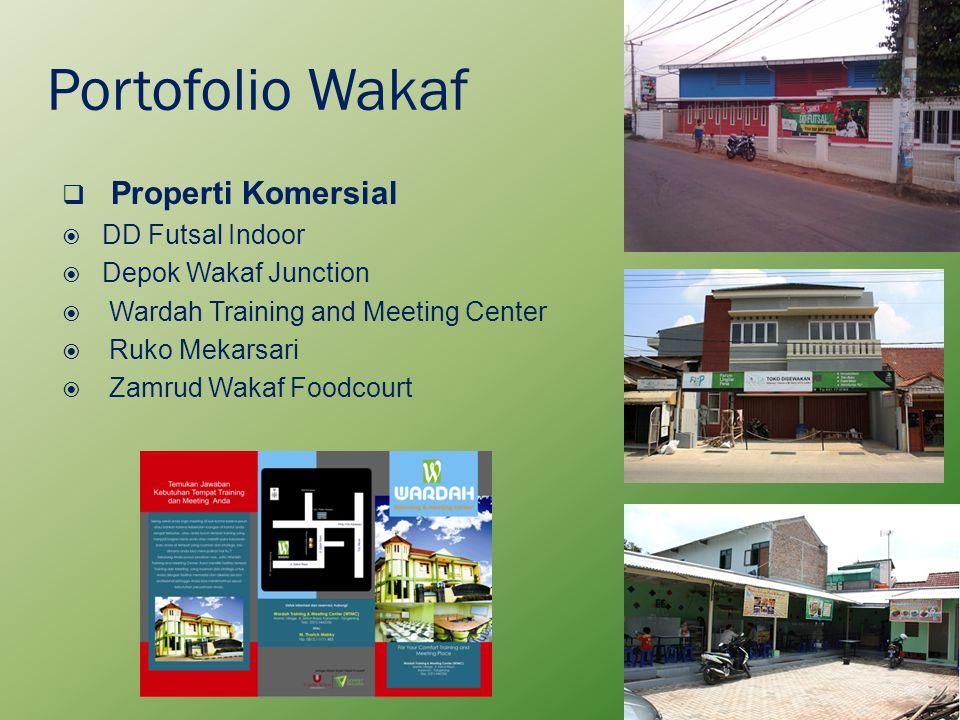 Portofolio Wakaf  Properti Komersial  DD Futsal Indoor  Depok Wakaf Junction  Wardah Training and Meeting Center  Ruko Mekarsari  Zamrud Wakaf F