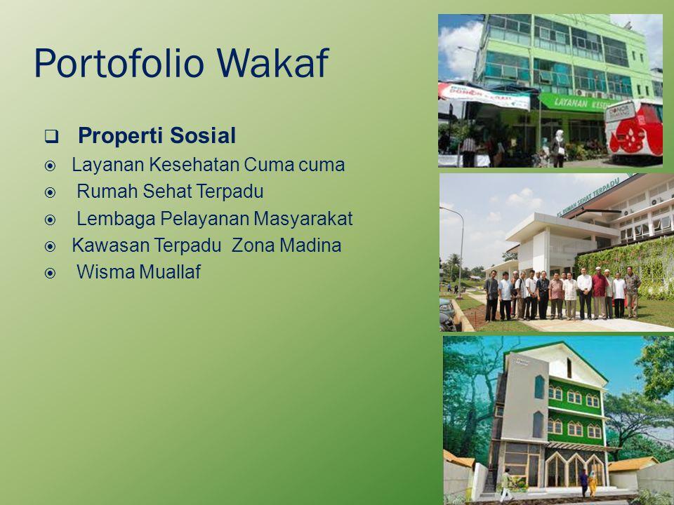 Peruntukan Wakaf  Bidang Kesehatan Rumah Sehat Terpadu (RST) Rumah Sehat Terpadu adalah Rumah Sakit gratis untuk kaum dhuafa pertama di Indonesia dan menjadi rujukan Layanan Kesehatan Cuma-Cuma (LKC) yang sudah berdiri sejak tahun 2001.