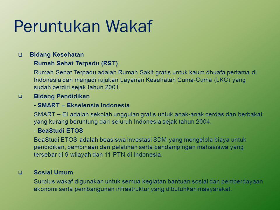 Peruntukan Wakaf  Bidang Kesehatan Rumah Sehat Terpadu (RST) Rumah Sehat Terpadu adalah Rumah Sakit gratis untuk kaum dhuafa pertama di Indonesia dan