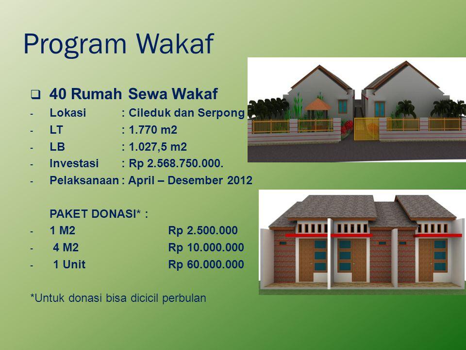 Program Wakaf  40 Rumah Sewa Wakaf - Lokasi : Cileduk dan Serpong - LT: 1.770 m2 - LB: 1.027,5 m2 - Investasi: Rp 2.568.750.000. - Pelaksanaan: April