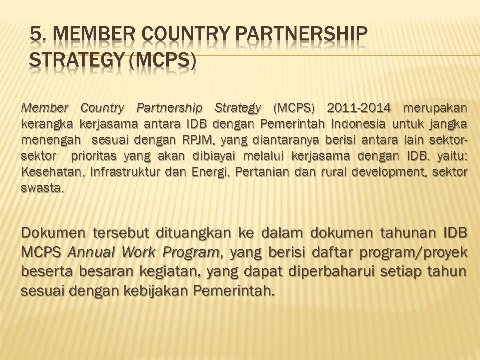 Member Country Partnership Strategy (MCPS) 2011-2014 merupakan kerangka kerjasama antara IDB dengan Pemerintah Indonesia untuk jangka menengah sesuai