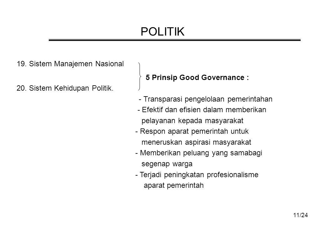 POLITIK 19.Sistem Manajemen Nasional 5 Prinsip Good Governance : 20.