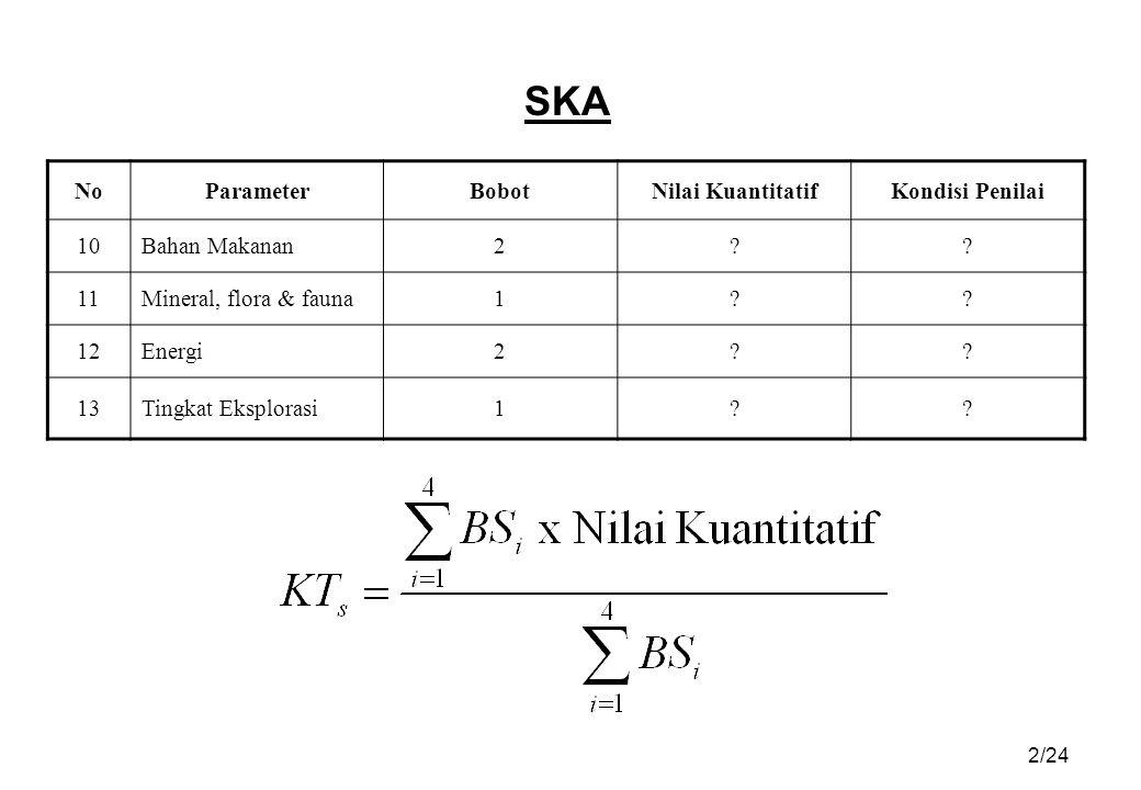 2/24 SKA NoParameterBobotNilai KuantitatifKondisi Penilai 10Bahan Makanan2?.