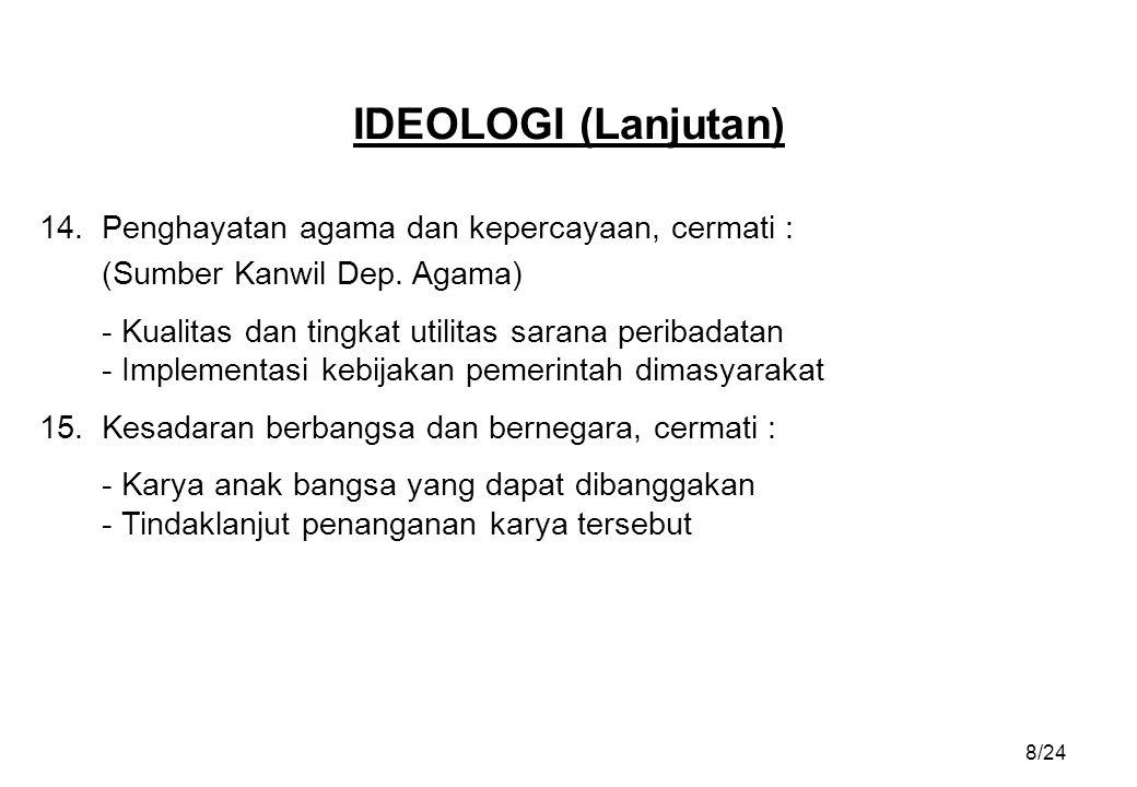 14.Penghayatan agama dan kepercayaan, cermati : (Sumber Kanwil Dep.