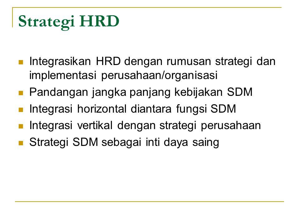 Strategi HRD Integrasikan HRD dengan rumusan strategi dan implementasi perusahaan/organisasi Pandangan jangka panjang kebijakan SDM Integrasi horizont