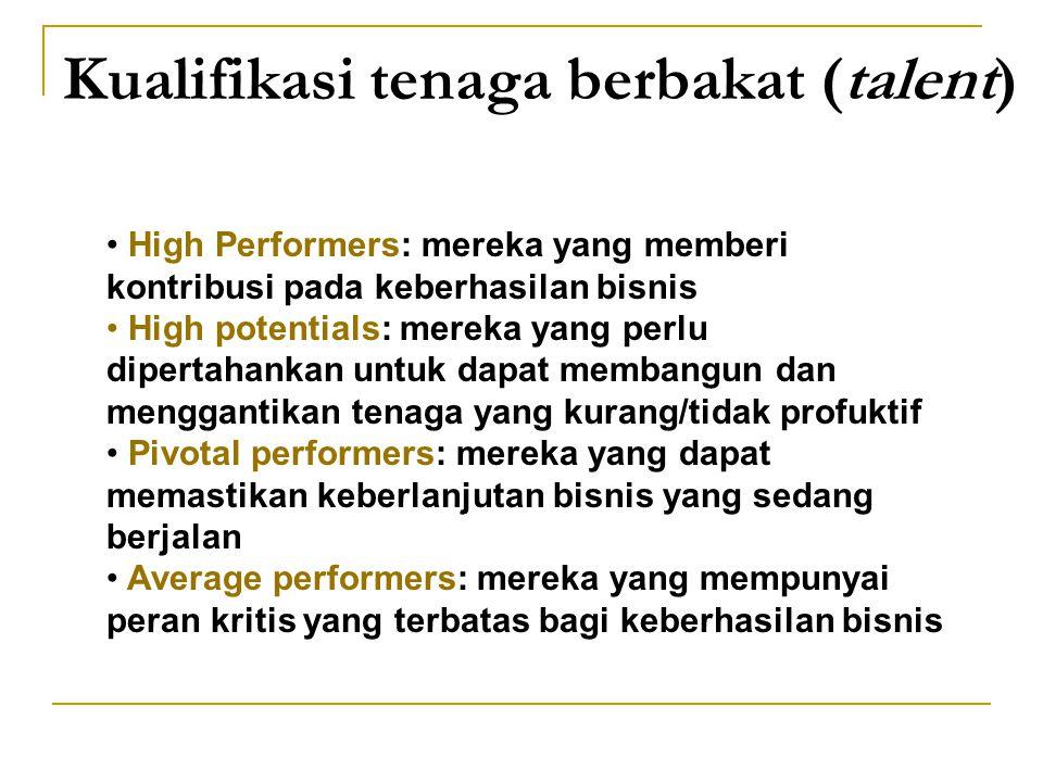 Kualifikasi tenaga berbakat (talent) High Performers: mereka yang memberi kontribusi pada keberhasilan bisnis High potentials: mereka yang perlu diper