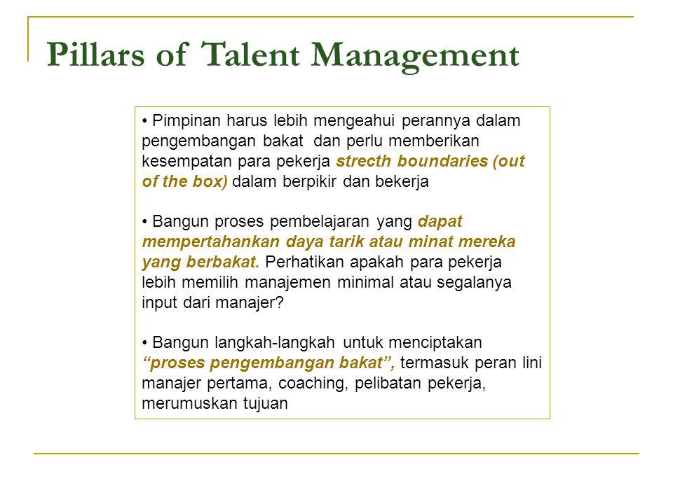 Pillars of Talent Management Pimpinan harus lebih mengeahui perannya dalam pengembangan bakat dan perlu memberikan kesempatan para pekerja strecth bou