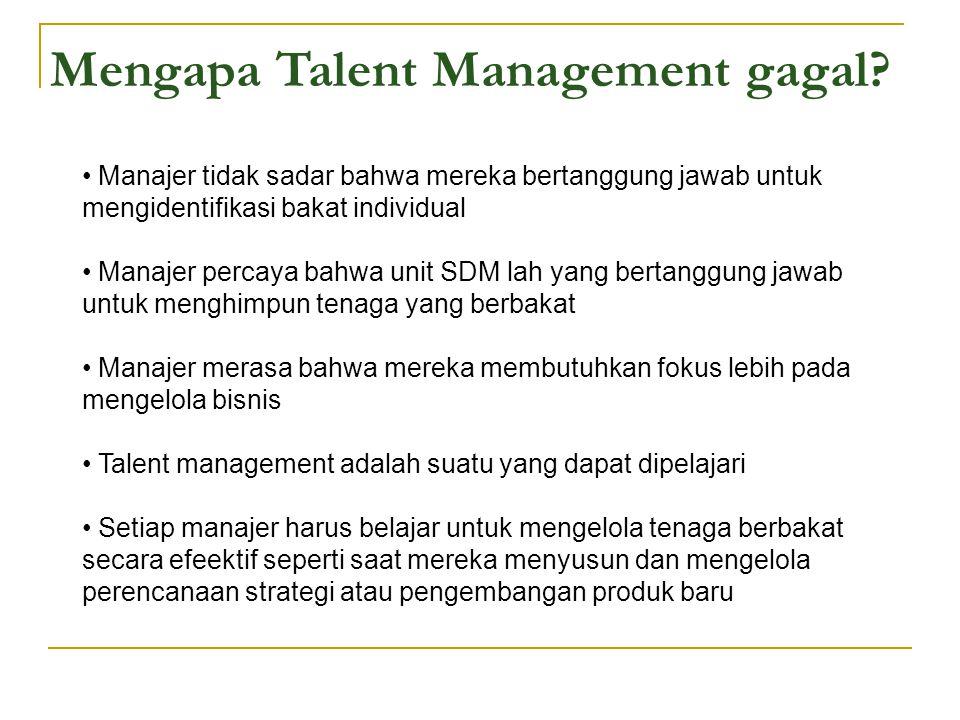 Mengapa Talent Management gagal? Manajer tidak sadar bahwa mereka bertanggung jawab untuk mengidentifikasi bakat individual Manajer percaya bahwa unit