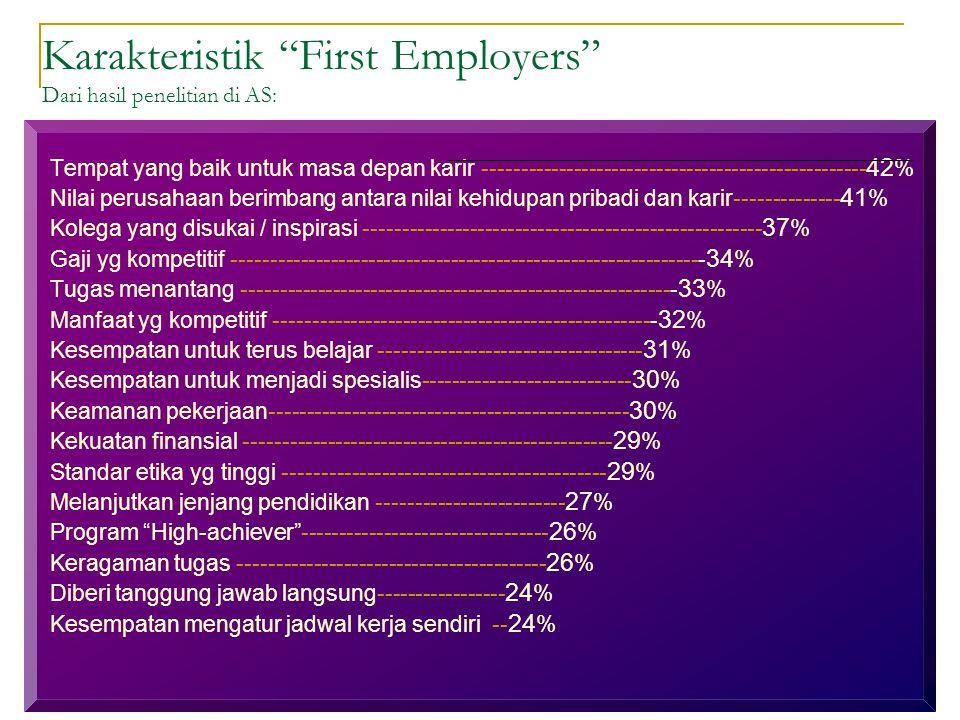 "Karakteristik ""First Employers"" Dari hasil penelitian di AS: Tempat yang baik untuk masa depan karir -------------------------------------------------"