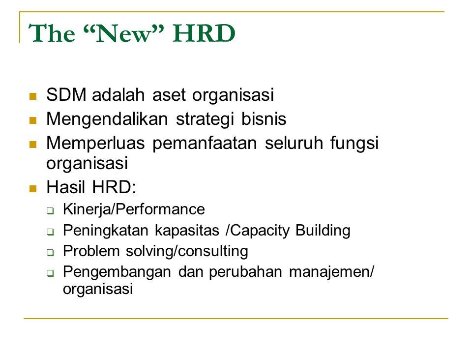 """The """"New"""" HRD SDM adalah aset organisasi Mengendalikan strategi bisnis Memperluas pemanfaatan seluruh fungsi organisasi Hasil HRD:  Kinerja/Performan"""