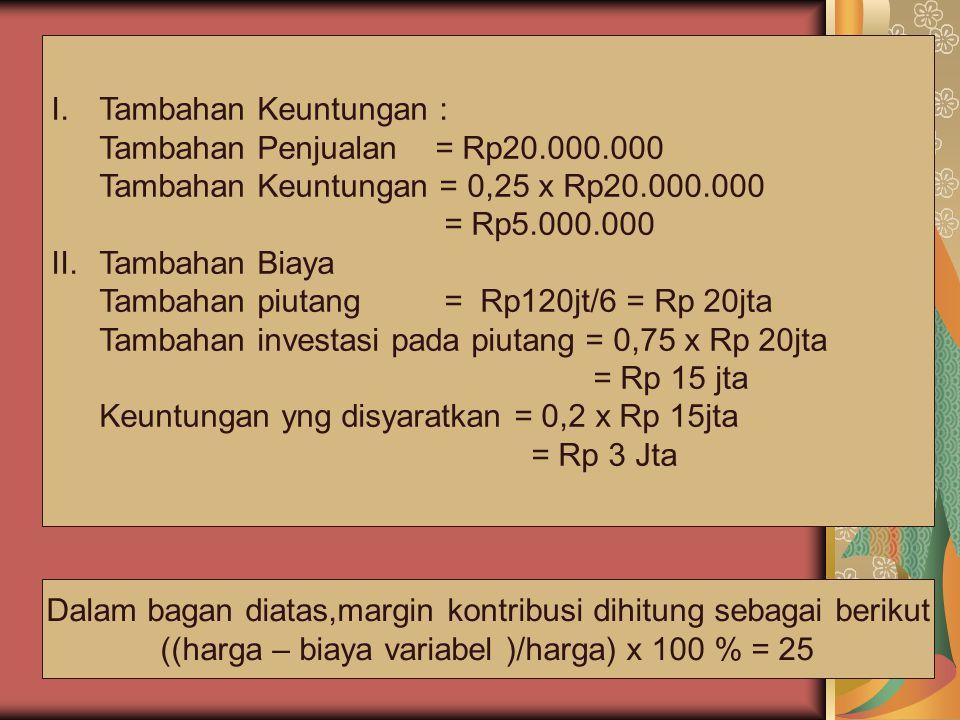 I.Tambahan Keuntungan : Tambahan Penjualan = Rp20.000.000 Tambahan Keuntungan = 0,25 x Rp20.000.000 = Rp5.000.000 II.Tambahan Biaya Tambahan piutang =