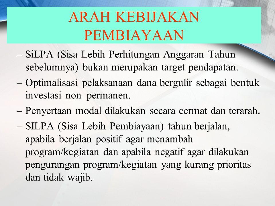 24 UU 13 TAHUN 2012 (tentang Keistimewaan DIY) PERDA IS Tata Cara Pengisian jabatan, kedudukan, tugas dan wewenang Gubernur dan Wakil Gubernur Pertana