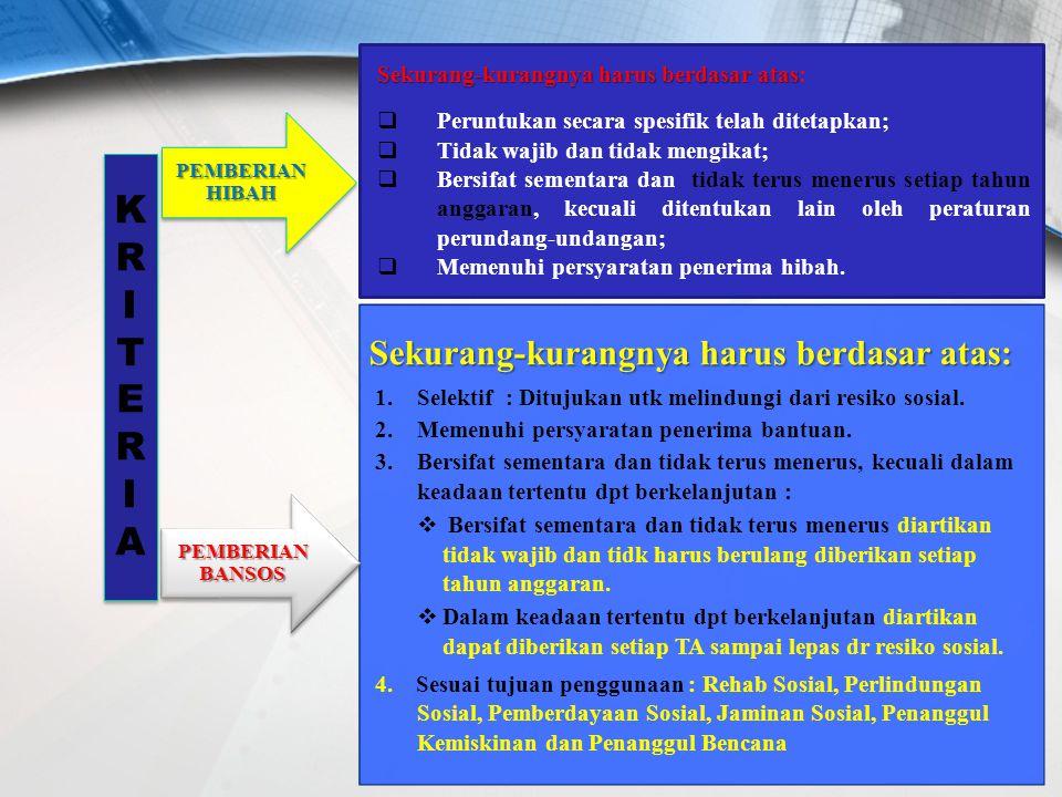 36  Berpedoman pada Permendagri 32 Tahun 2011/39 Tahun 2012 tentang Pedoman Pemberian Hibah dan Bansos Meliputi penganggaran, pelaksanaan dan penatau
