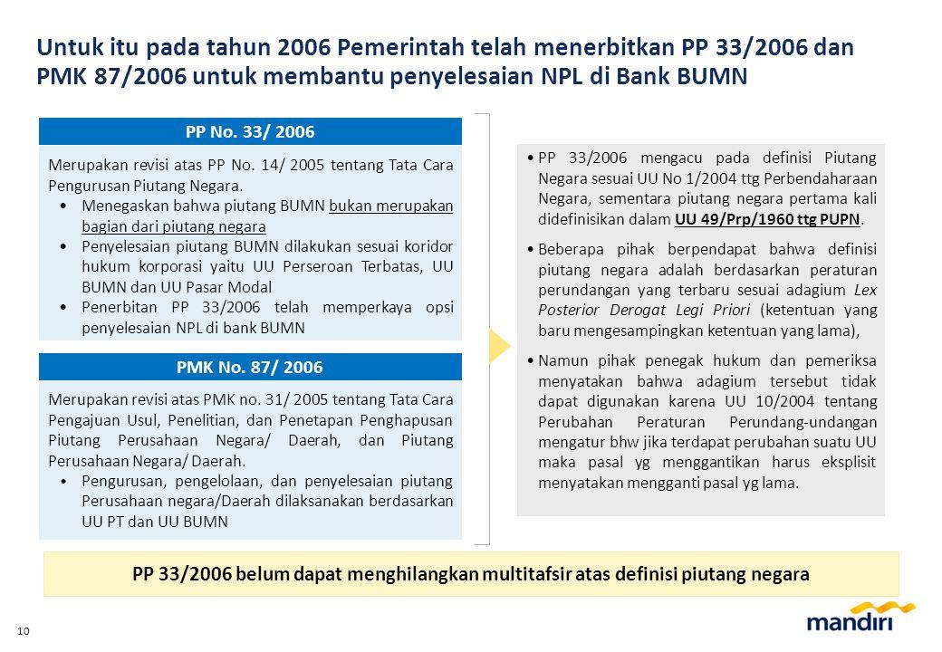 Change Management Office 10 Untuk itu pada tahun 2006 Pemerintah telah menerbitkan PP 33/2006 dan PMK 87/2006 untuk membantu penyelesaian NPL di Bank BUMN Merupakan revisi atas PP No.