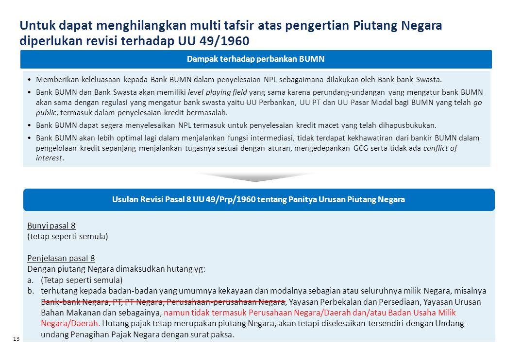 Change Management Office 13 Untuk dapat menghilangkan multi tafsir atas pengertian Piutang Negara diperlukan revisi terhadap UU 49/1960 Memberikan keleluasaan kepada Bank BUMN dalam penyelesaian NPL sebagaimana dilakukan oleh Bank-bank Swasta.