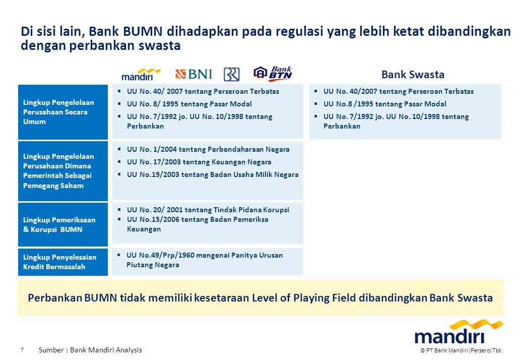 © PT Bank Mandiri (Persero) Tbk.