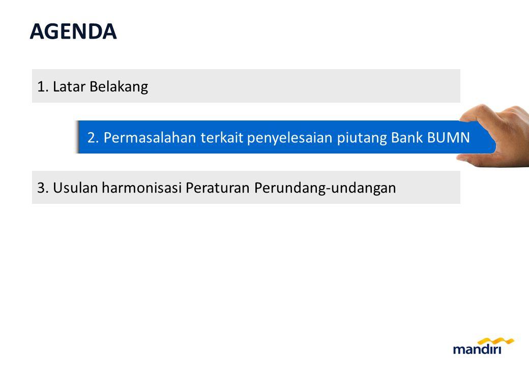 2.2.Permasalahan terkait penyelesaian piutang Bank BUMN 1.