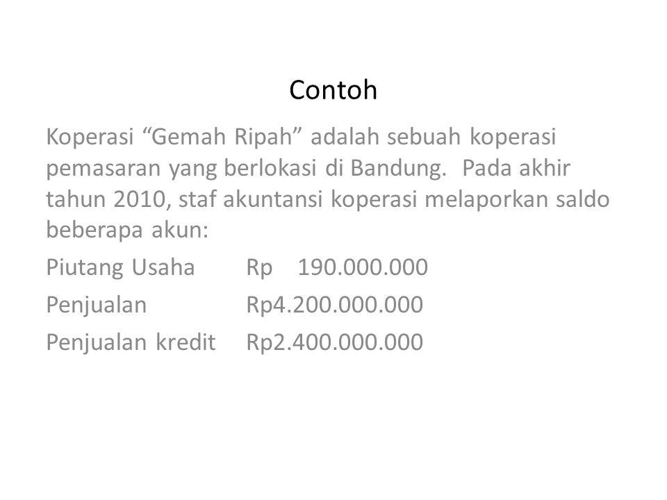 """Contoh Koperasi """"Gemah Ripah"""" adalah sebuah koperasi pemasaran yang berlokasi di Bandung. Pada akhir tahun 2010, staf akuntansi koperasi melaporkan sa"""