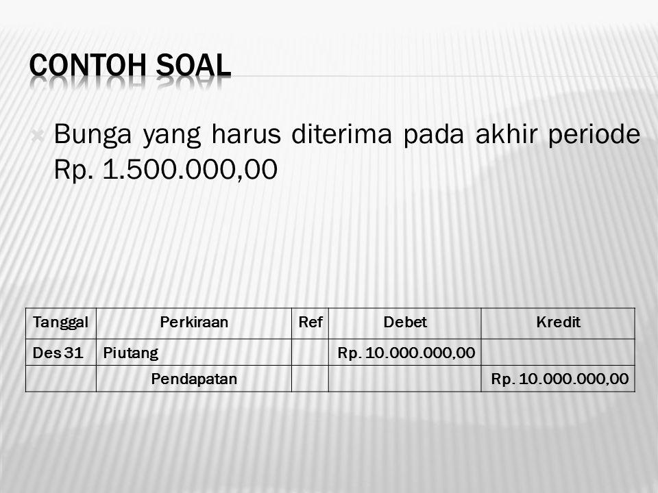 Bunga yang harus diterima pada akhir periode Rp. 1.500.000,00 TanggalPerkiraanRefDebetKredit Des 31PiutangRp. 10.000.000,00 PendapatanRp. 10.000.000
