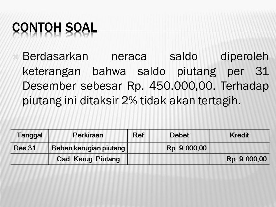  Berdasarkan neraca saldo diperoleh keterangan bahwa saldo piutang per 31 Desember sebesar Rp. 450.000,00. Terhadap piutang ini ditaksir 2% tidak aka