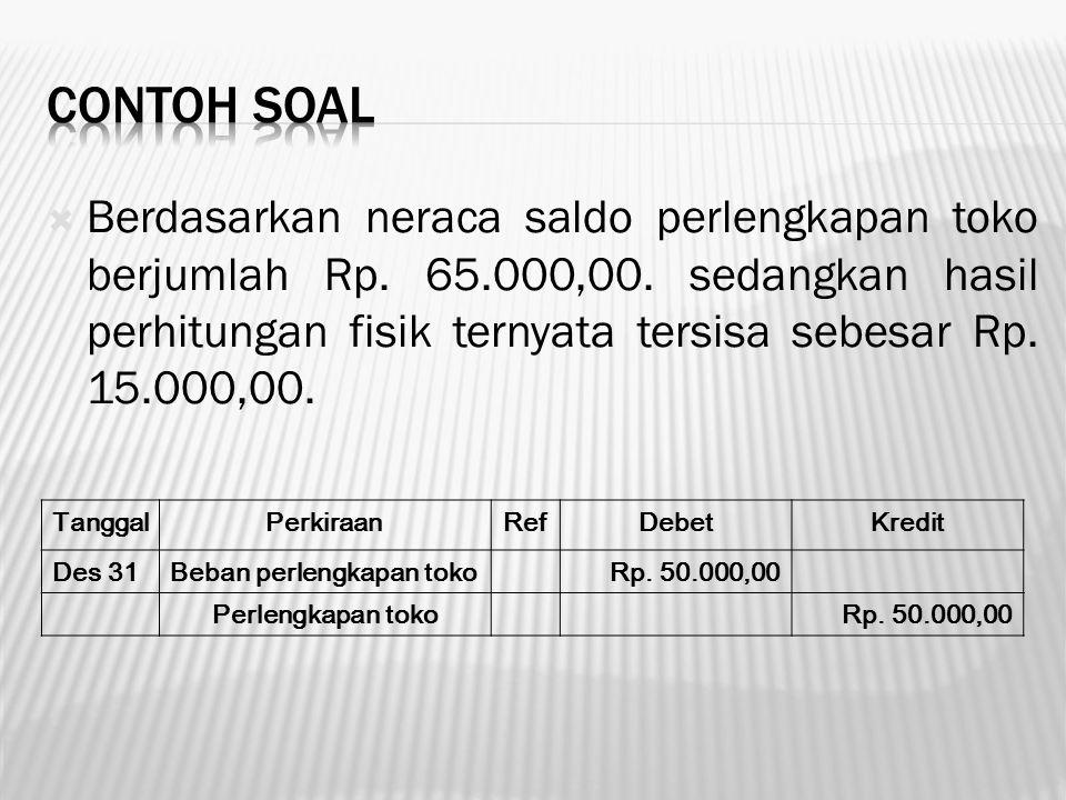  Berdasarkan neraca saldo perlengkapan toko berjumlah Rp. 65.000,00. sedangkan hasil perhitungan fisik ternyata tersisa sebesar Rp. 15.000,00. Tangga