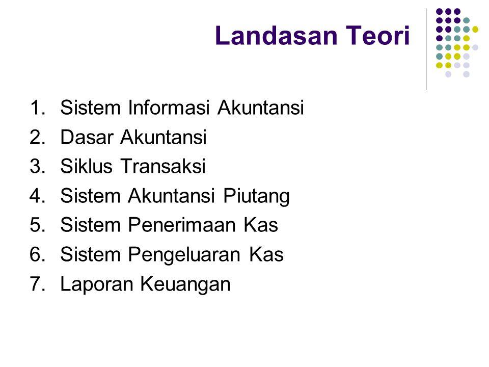 Landasan Teori 1.Sistem Informasi Akuntansi 2.Dasar Akuntansi 3.Siklus Transaksi 4.Sistem Akuntansi Piutang 5.Sistem Penerimaan Kas 6.Sistem Pengeluar