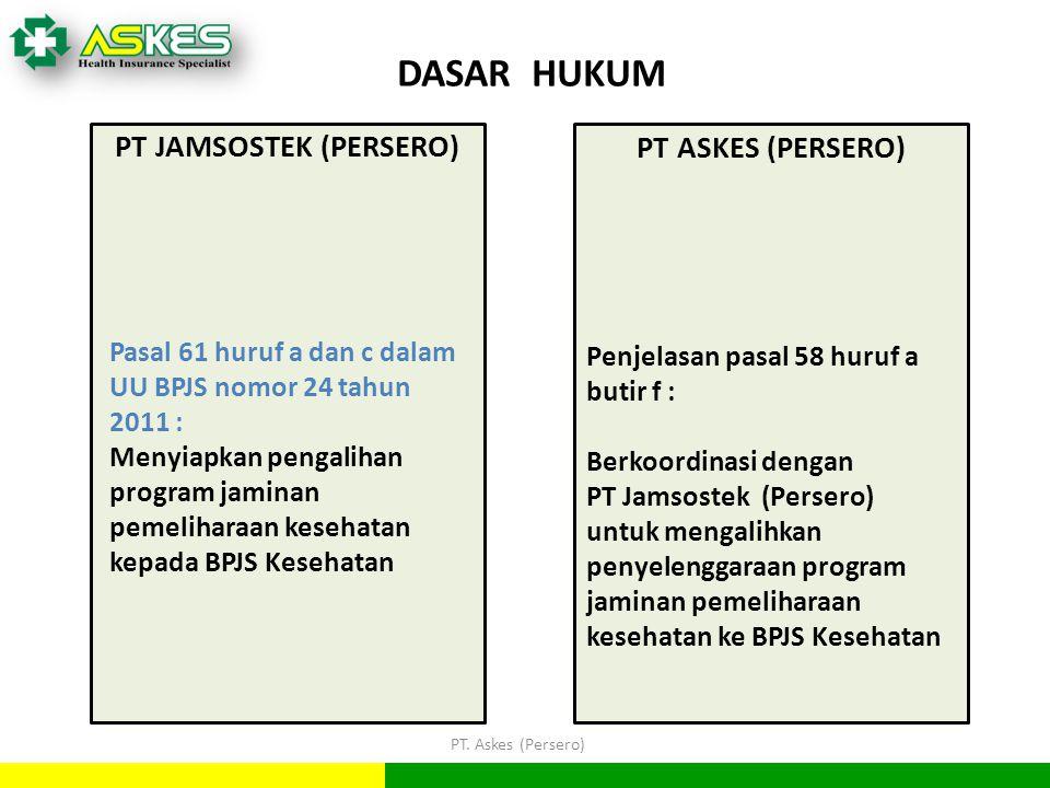 PT JAMSOSTEK (PERSERO) PT ASKES (PERSERO) Penjelasan pasal 58 huruf a butir f : Berkoordinasi dengan PT Jamsostek (Persero) untuk mengalihkan penyelenggaraan program jaminan pemeliharaan kesehatan ke BPJS Kesehatan Pasal 61 huruf a dan c dalam UU BPJS nomor 24 tahun 2011 : Menyiapkan pengalihan program jaminan pemeliharaan kesehatan kepada BPJS Kesehatan PT.