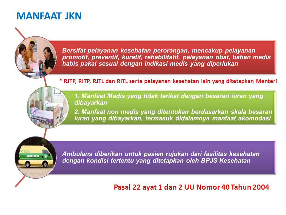 MANFAAT JKN * RJTP, RITP, RJTL dan RITL serta pelayanan kesehatan lain yang ditetapkan Menteri Pasal 22 ayat 1 dan 2 UU Nomor 40 Tahun 2004