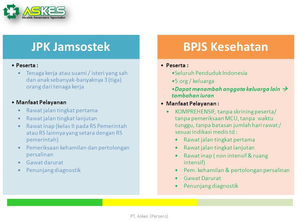 PT. Askes (Persero) JPK Jamsostek Peserta : Tenaga kerja atau suami / isteri yang sah dan anak sebanyak-banyaknya 3 (tiga) orang dari tenaga kerja Man