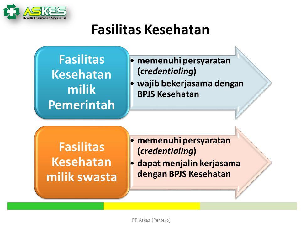 PT. Askes (Persero) Fasilitas Kesehatan memenuhi persyaratan (credentialing) wajib bekerjasama dengan BPJS Kesehatan Fasilitas Kesehatan milik Pemerin