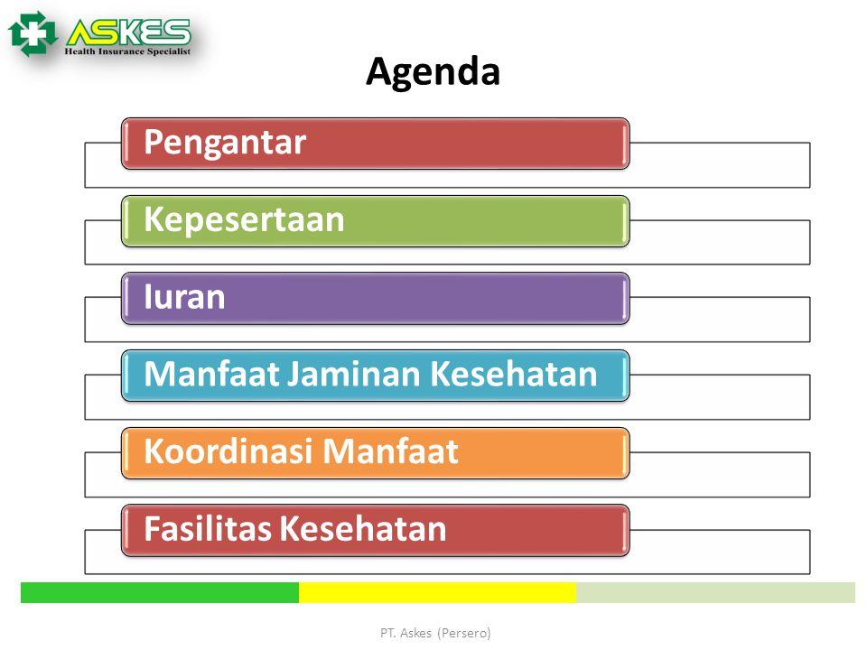 Agenda PengantarKepesertaanIuranManfaat Jaminan KesehatanKoordinasi ManfaatFasilitas Kesehatan
